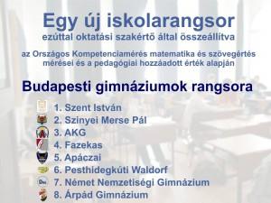 2014_rangsor