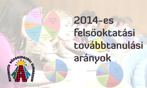 2014_vegz_cover